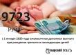 С 1 января 2020 года ежемесячная выплата на третьего ребенка составит 9723 рубля