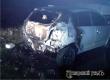 Ночью на Чернышевского неизвестные устроили поджог Renault Sandero